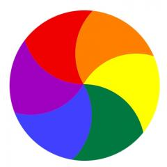 colour wheel; Image via Pixabay, CC0 Public Domain